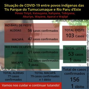 Boletins Informativos COVID19 - Tumucumaque